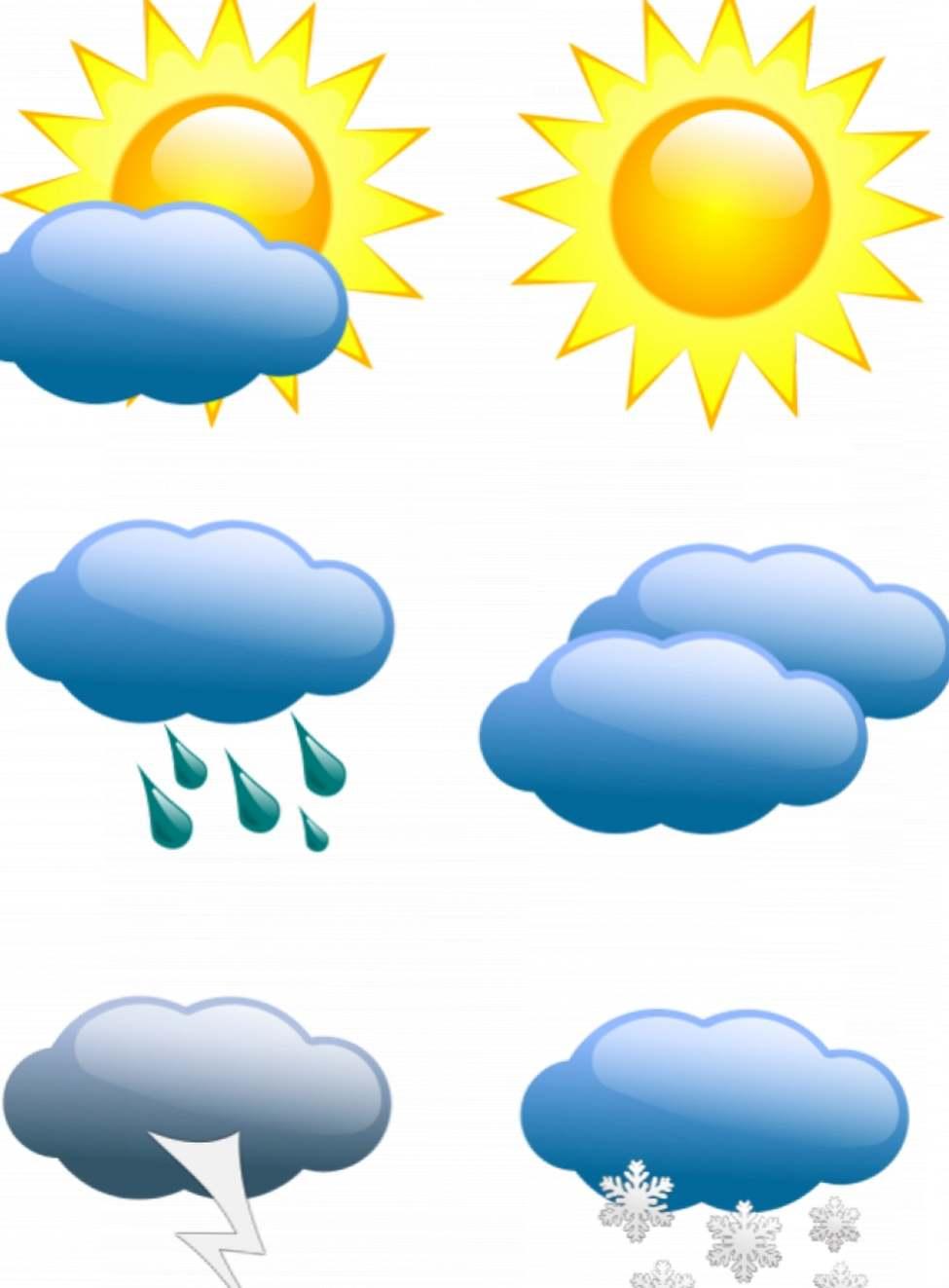 Где увидеть точный прогноз погоды?